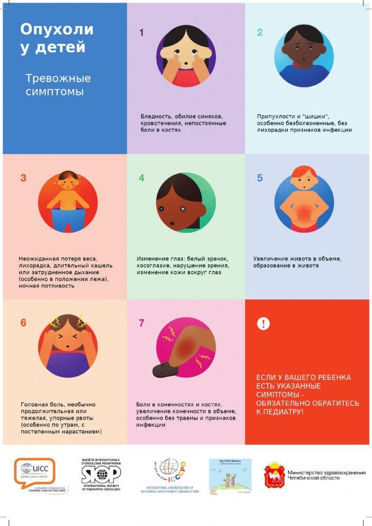 Опухоли у детей. Тревожные симптомы