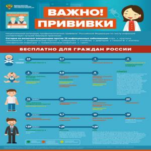 Челябинцев приглашают на информационную встречу по вопросам вакцинации